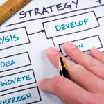 5 Reasons to Have a Marketing Plan