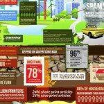 Print Is Big: An Infographic