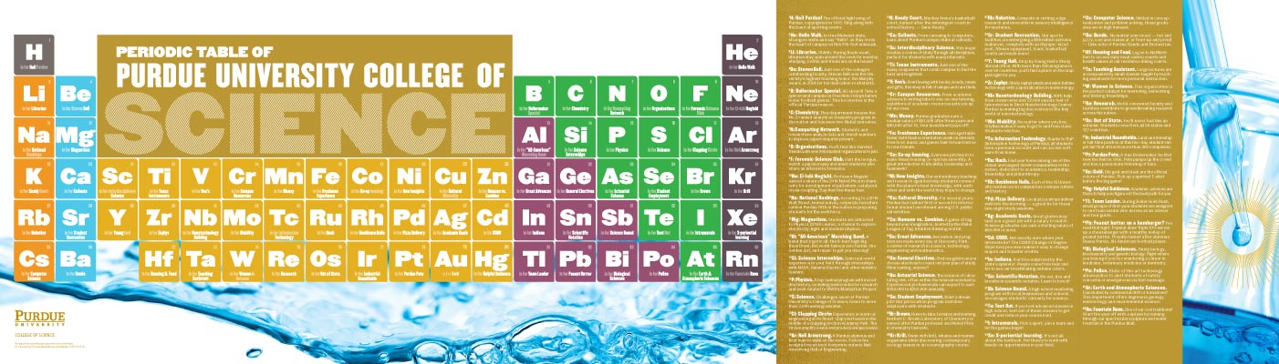 Purdue University College of Science Poster