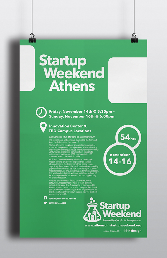 Startup Weekend Athens poster