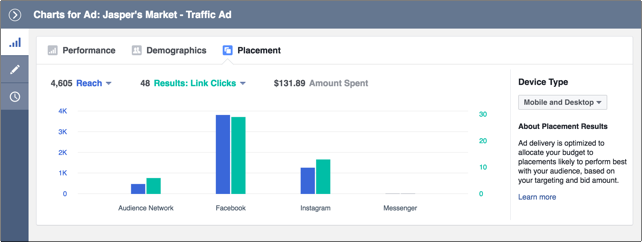 Facebook advertising metrics