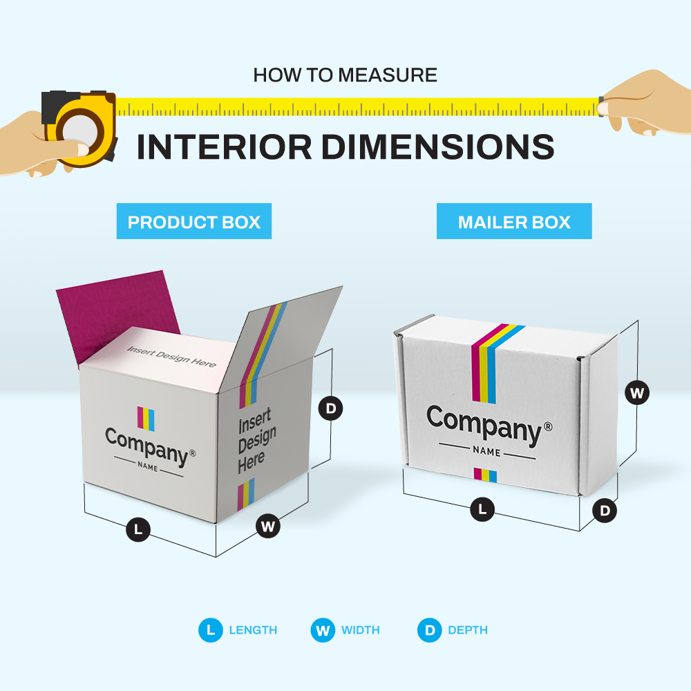 How to Measure Interior Dimensions